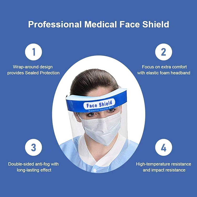 Full Face Shield